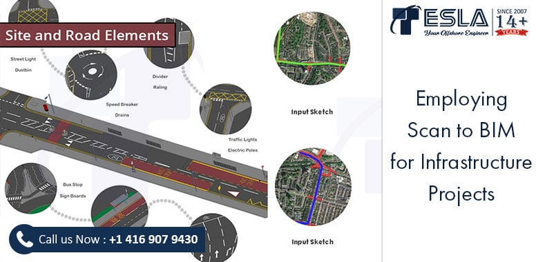 Employing Scan to BIM for Infrastructure